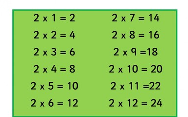 Year 1 Maths homework: 11.3.2016