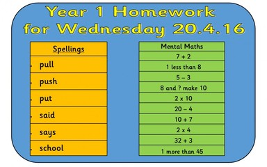 Year 1 Homework: Friday 15th April 2016
