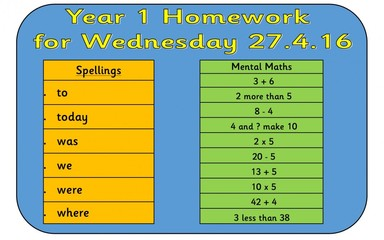 Year 1 Homework: Friday 22nd April 2016