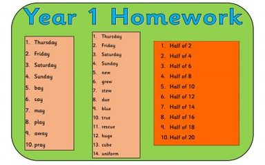 Year 1 Homework: Friday 6th May 2016