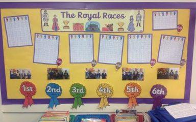 The Royal Races