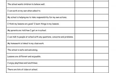 School Council Pupil Questionnaire