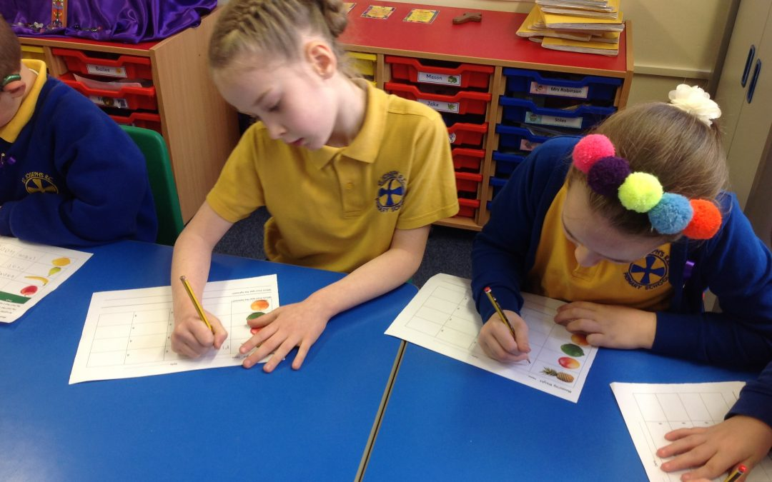 Estimating and weighing in Y2